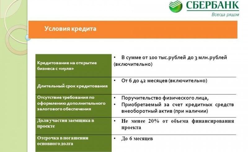 http://znatokdeneg.ru/wp-content/uploads/2016/09/kredit-na-biznes-s-nulya-v-kredit.3jpg-e1474029515538.jpg