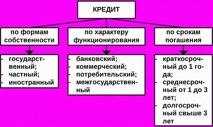 C:\Users\11223\Desktop\етекст\gradacyya-po-celi.gif
