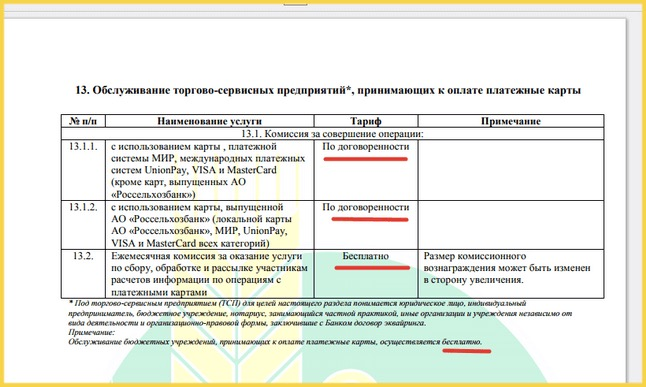 Тарифы эквайринга Россельхозбанка