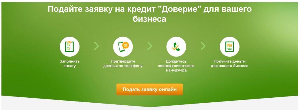 Процедура подачи онлайн-заявки на кредит от Сбербанка «Бизнес-Доверие»
