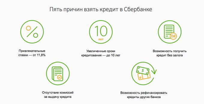 Преимущества кредитования в Сбербанке для бизнеса