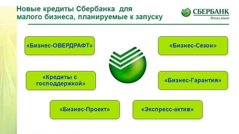 Кредиты Сбербанка для предприятий малого бизнеса