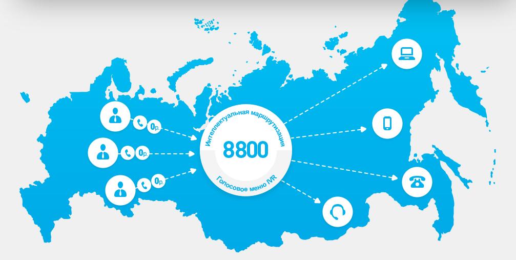 Номера 8-800 действуют по всей России
