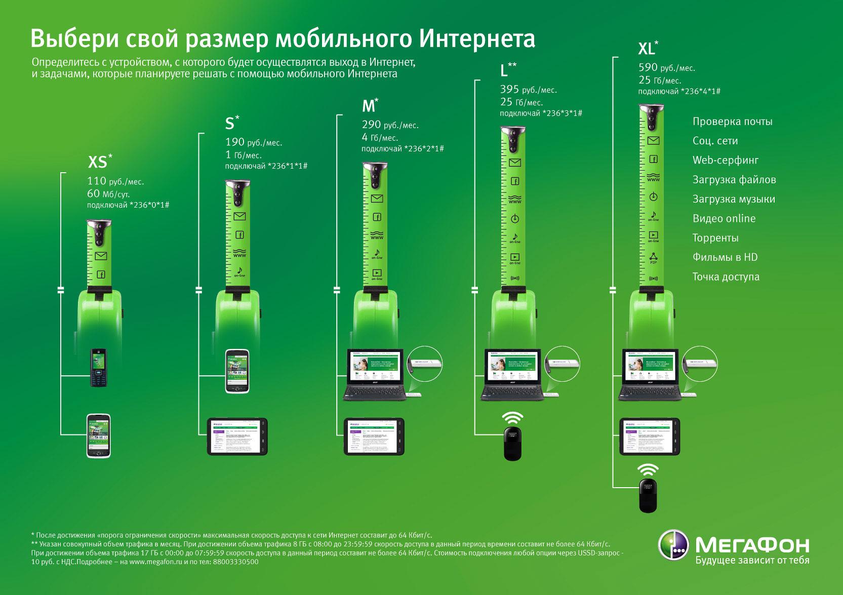 Картинки по запросу опции мегафон